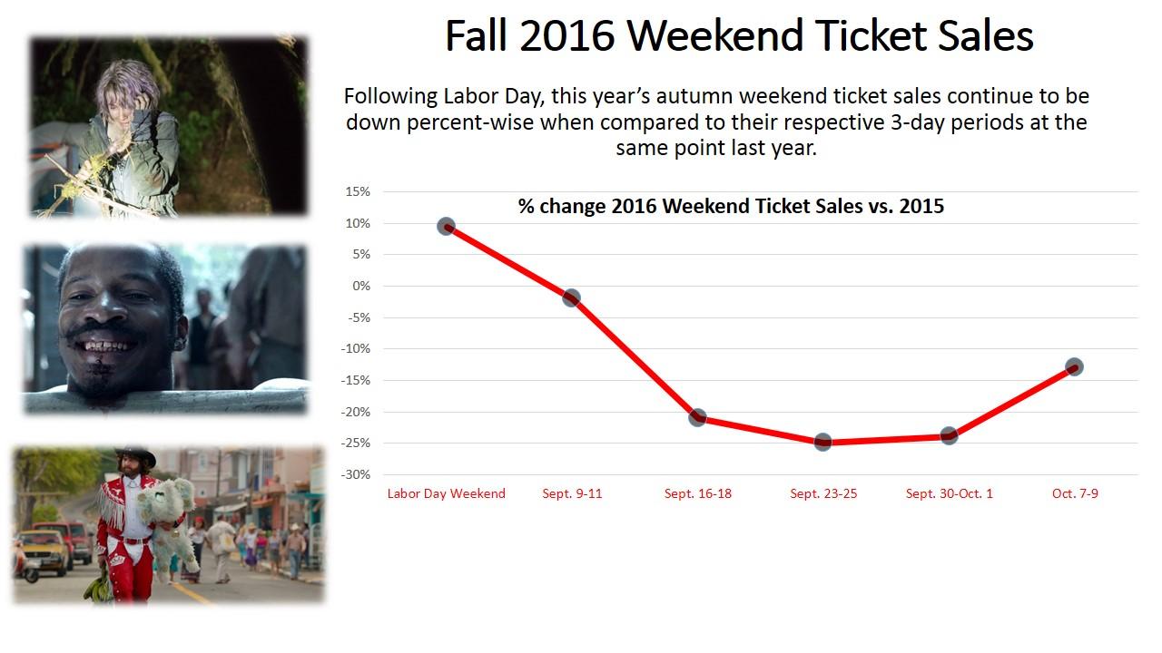 fall-bo-2016-chart-1