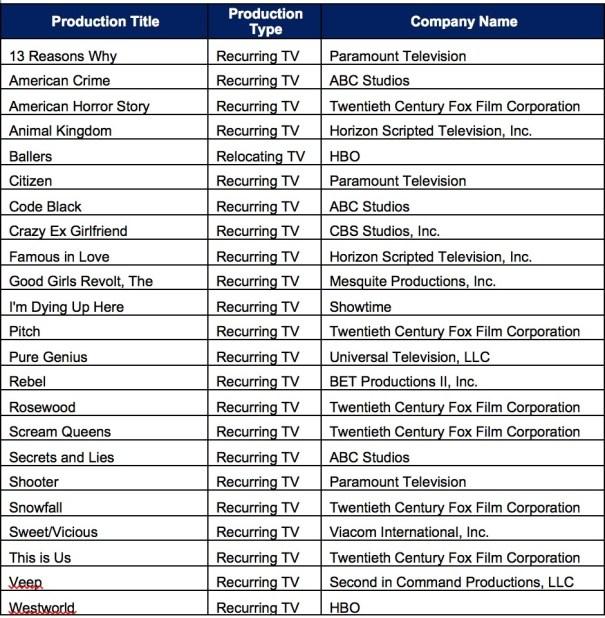 cfc-nov-2016-tv-allocation-copy