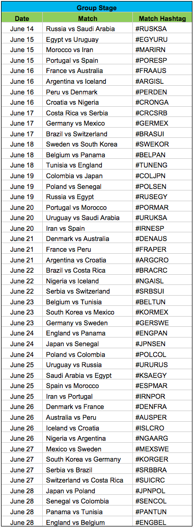 Twitter World Cup Hashtags