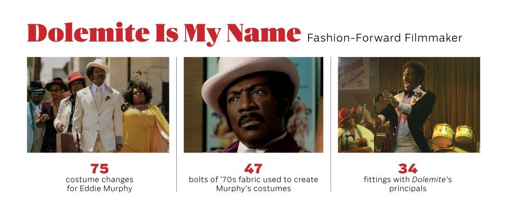 'Dolemite Is My Name' costume design