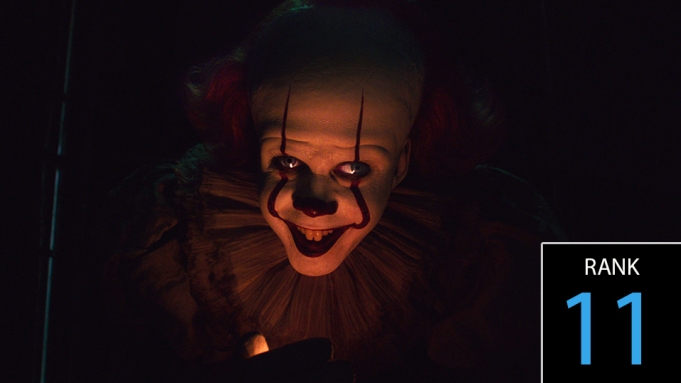 Halloween 2020 Most Grossed It Chapter Two' Movie Profit 2019: Stephen King Sequel Scares Up