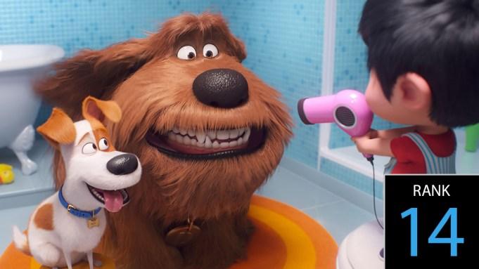 The Secret Life Of Pets 2 Movie Profit 2019 Sequel Down From Original Deadline