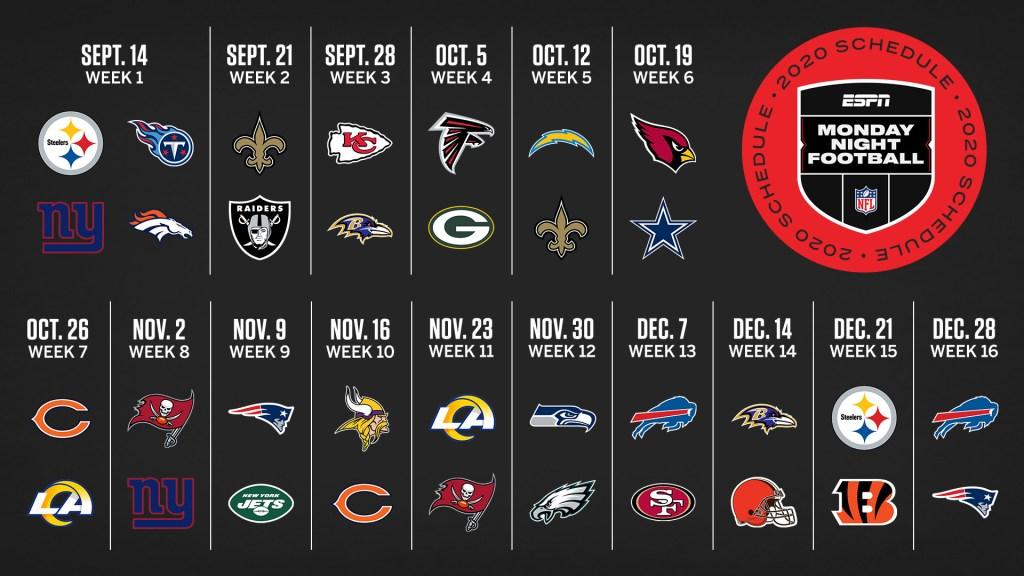 Nfl 2020 Schedule Primetime Games Rams Raiders Open New Stadiums More Deadline