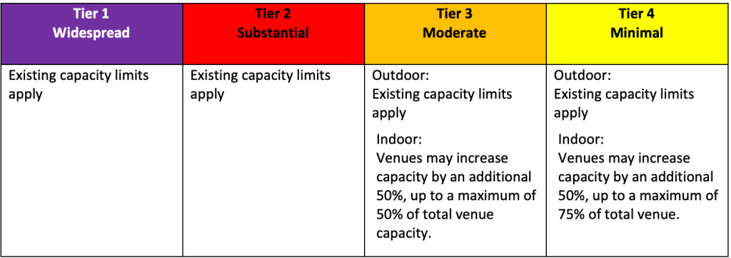 covid-theaters-capacity-chart