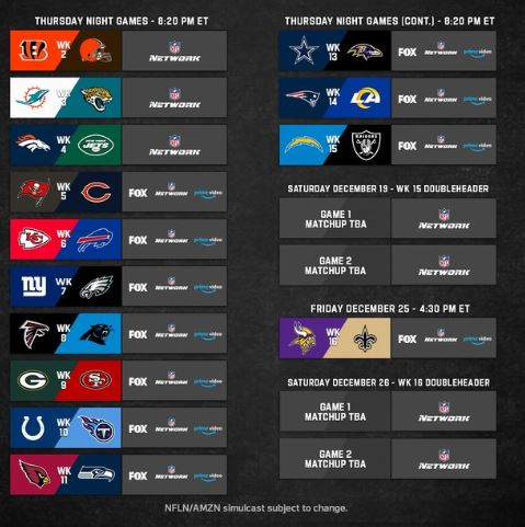 Nfl 2020 Schedule Primetime Games Rams Raiders Open New Stadiums More Deadline